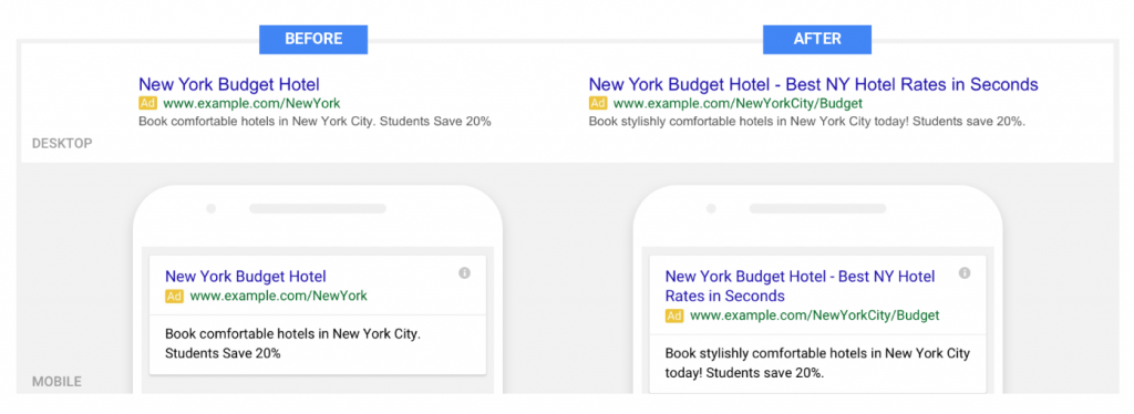 Exemple Google Adwords Expanded Text Ads - Dialekta